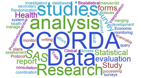 research design and analysis Questionnaire design is important to quantitative  that draw on data from more than one source and present more than one type of analysis such research.