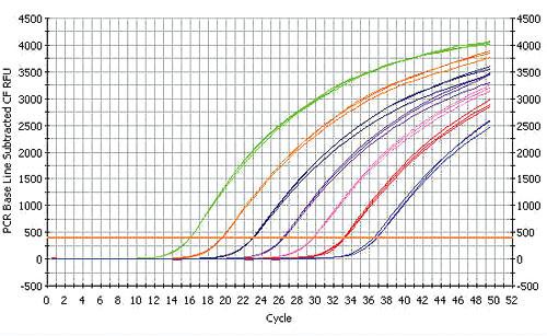download Endomorphe Psychosen bei Verfolgten: Statistisch klinische Studien
